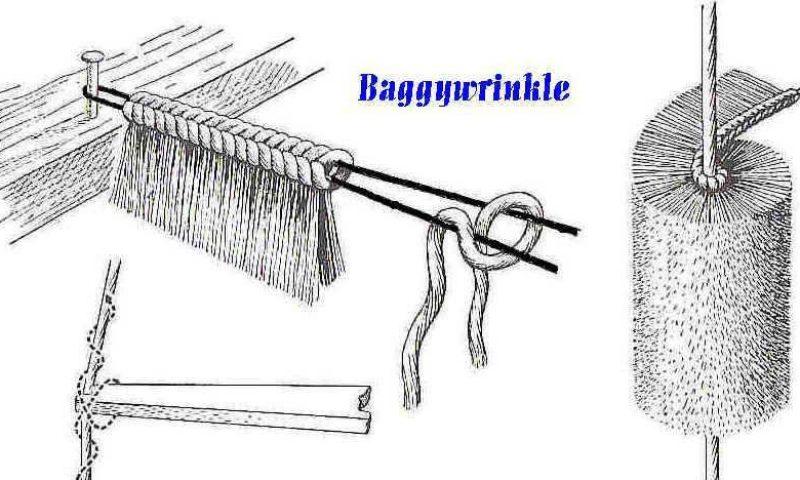 baggiewinkles